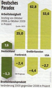 Deutsches_Paradox_Artikel_2